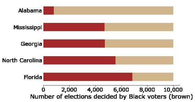 election_outcomes_nicer